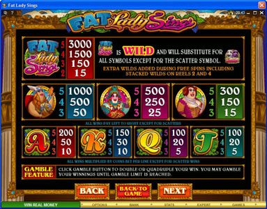 Vegas Joker featuring the Video Slots Fat Lady Sings with a maximum payout of $7,500