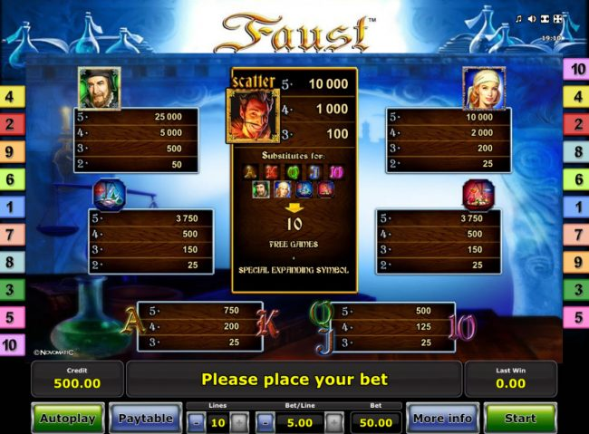 Energy featuring the Video Slots Faust with a maximum payout of $25,000