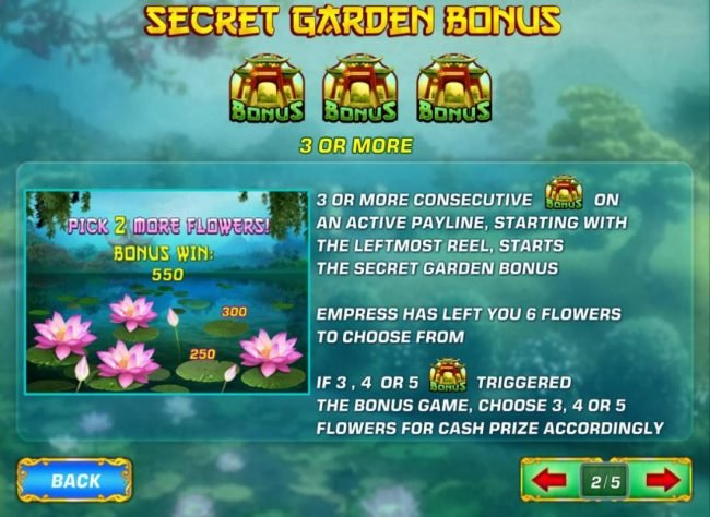 Three or more consecutive bonus symbols on an active payline, starting from the leftmost reel, starts the Secret Garden Bonus