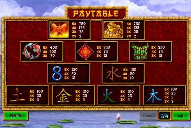 Fei Long Zai Tian :: Slot game symbols paytable.