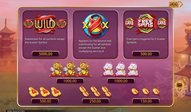 Africa Casino featuring the Video Slots Feng Shui Kittens with a maximum payout of $80,000