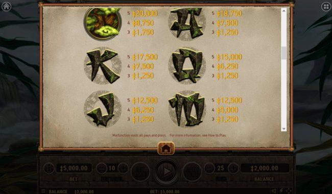 Fenghuang :: Low Value Symbols