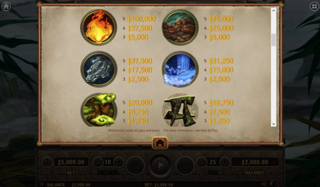 Fenghuang :: High Value Symbols