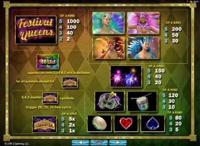 Yako Casino featuring the Video Slots Festival Queens with a maximum payout of $4,000