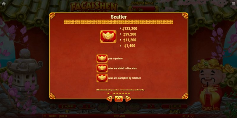 Fa Cai Shen Deluxe :: Scatter Symbol Rules