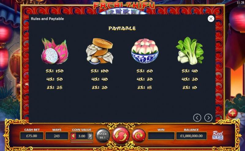 Fa Cai Zhi Fu :: Paytable - High Value Symbols