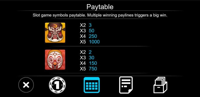 Face :: Paytable - Medium Value Symbols