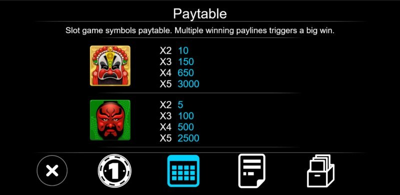 Face :: Paytable - High Value Symbols
