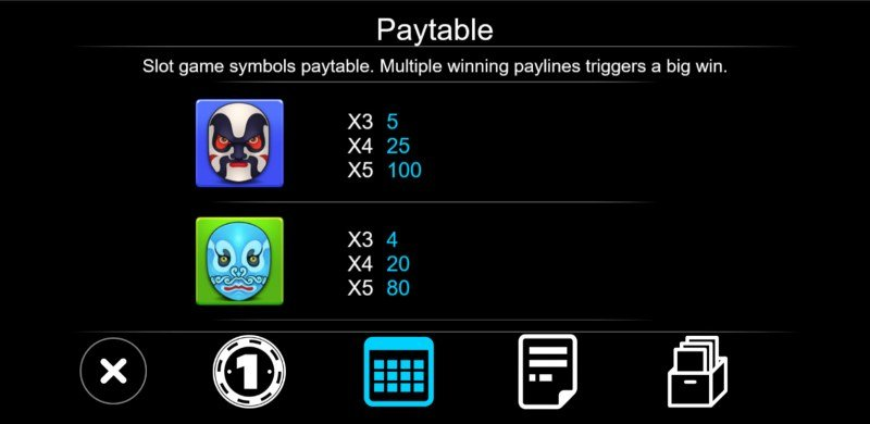 Face :: Paytable - Low Value Symbols