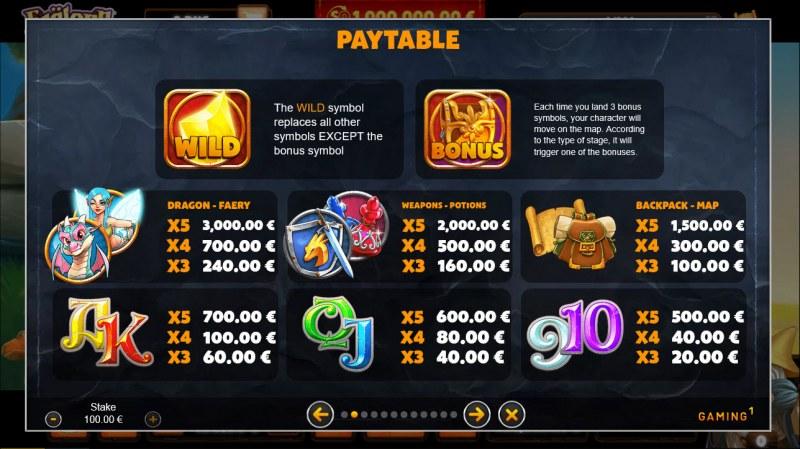 Faelorn Wild Heroes :: Paytable