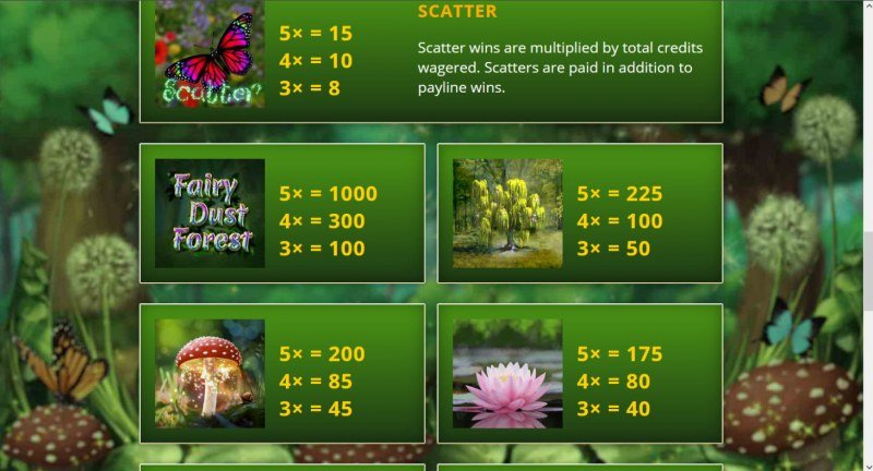 Fairy Dust Forest :: Paytable - High Value Symbols