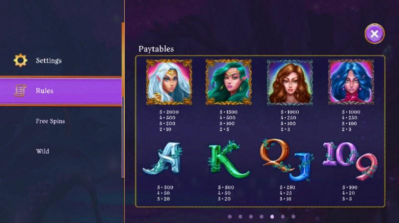 Fairy Fantasies :: Paytable