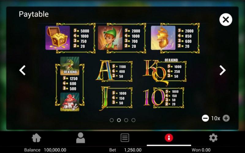 Fairy Hollow :: Paytable