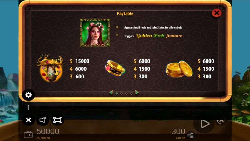 Fairy's Golden Path :: Paytable - High Value Symbols