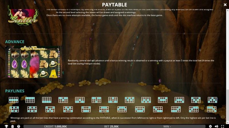 Fairy's Treasure :: Paylines 1-25