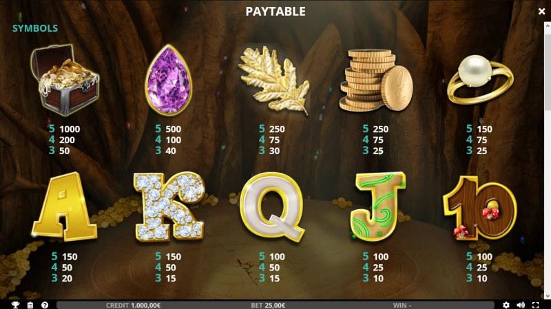 Fairy's Treasure :: Paytable