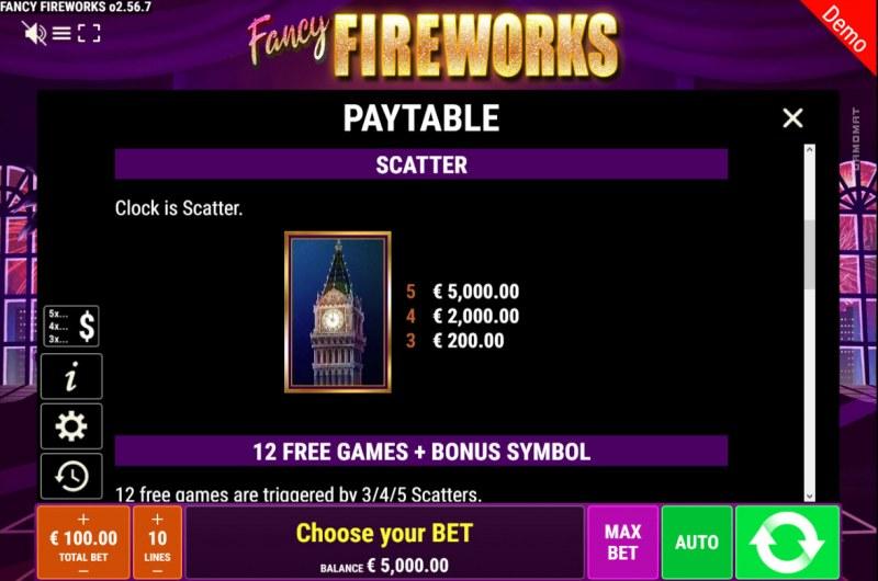 Fancy Fireworks :: Scatter Symbol Rules