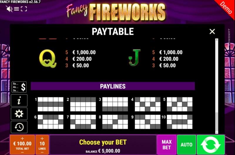 Fancy Fireworks :: Paylines 1-10