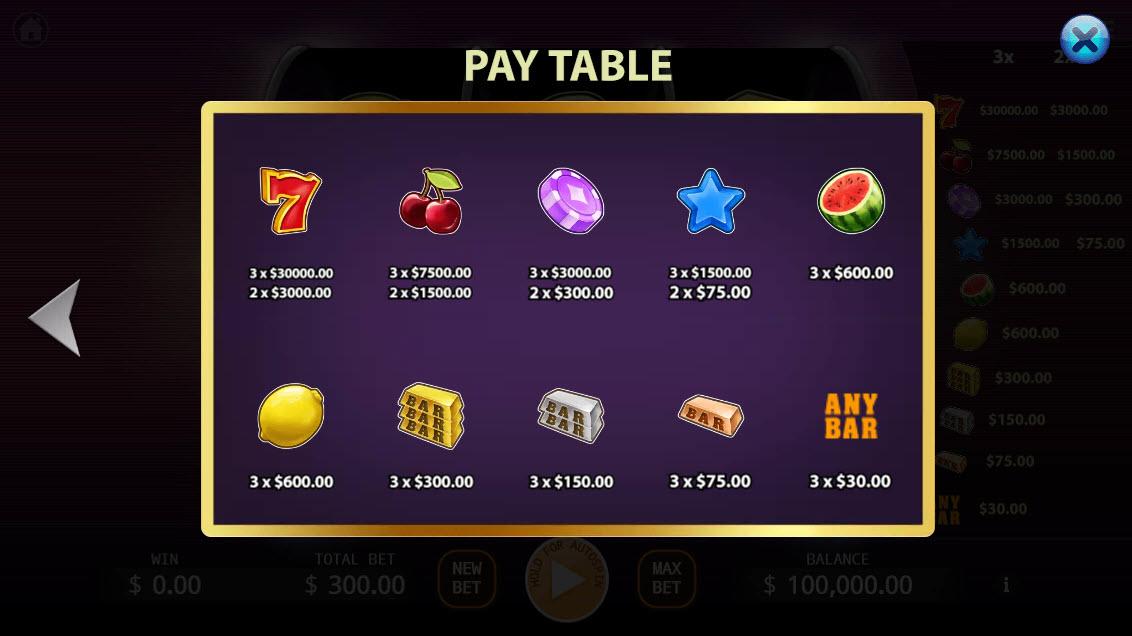 Fantasy 777 :: Paytable