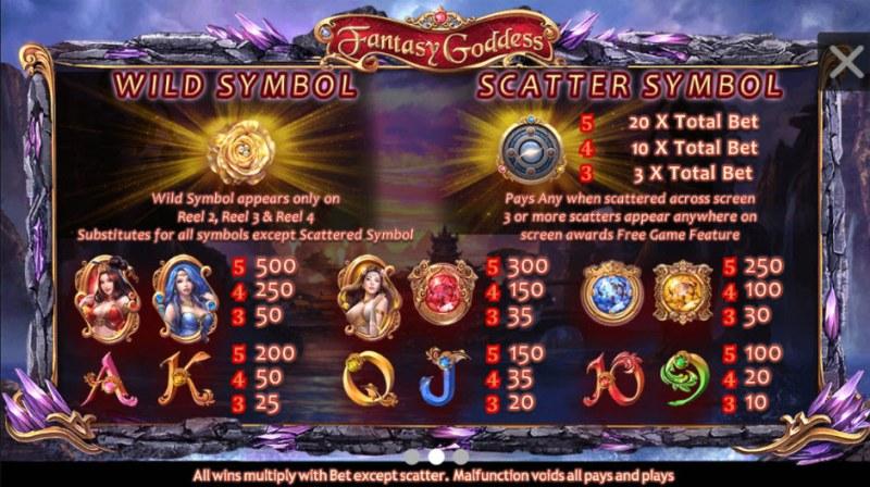 Fantasy Goddess :: Paytable