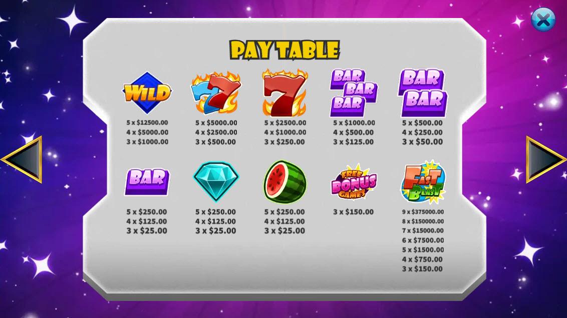 Fast Blast :: Paytable - Low Value Symbols