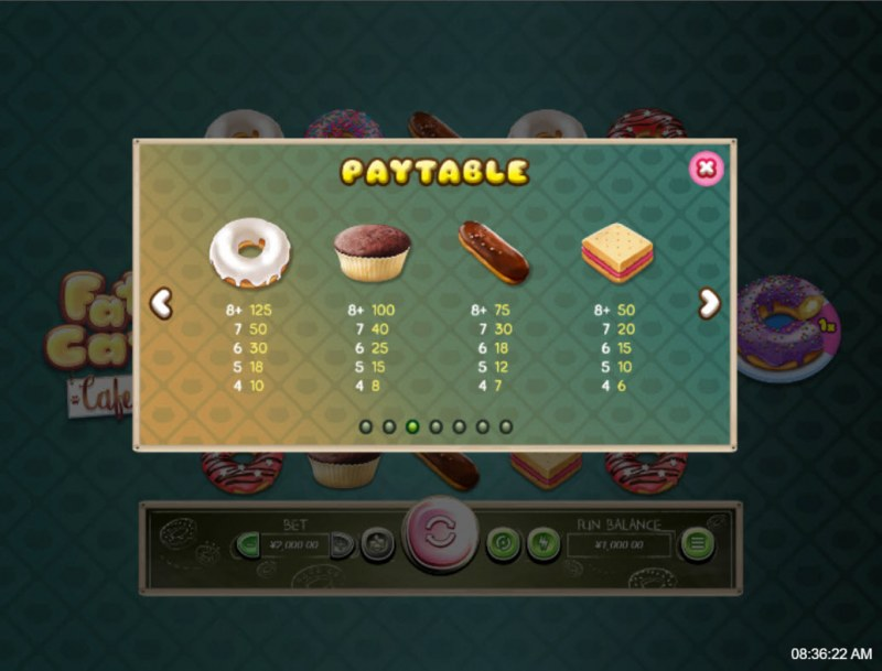 Fat Cat Cafe :: Paytable - Low Value Symbols