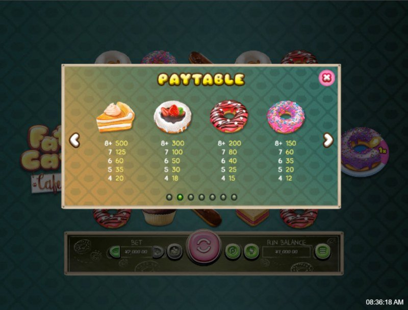 Fat Cat Cafe :: Paytable - High Value Symbols