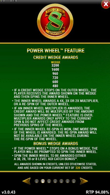 Fate of the 8 Power Wheel :: Credit Wedge Awards