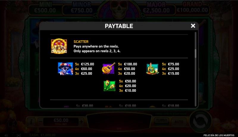 Feliz Dia De Los Muertos :: Paytable - High Value Symbols