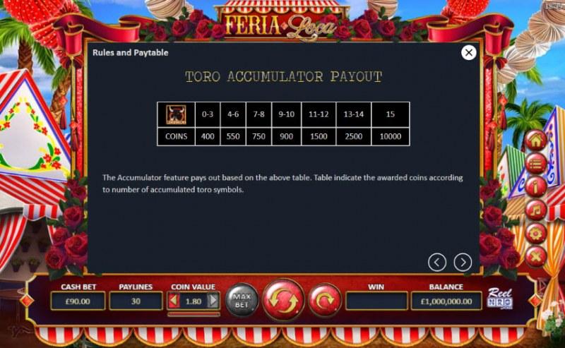 Fera Loca :: Bonus Game Rules