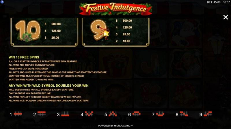 Festive Indulgence :: Basic Game Rules