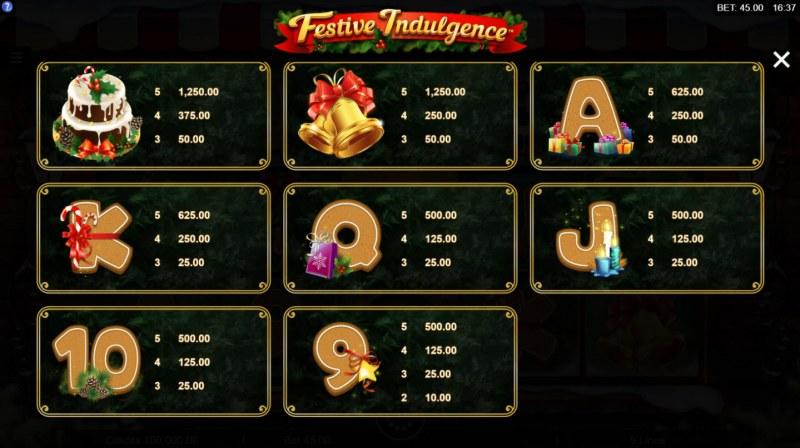 Festive Indulgence :: Paytable - Low Value Symbols