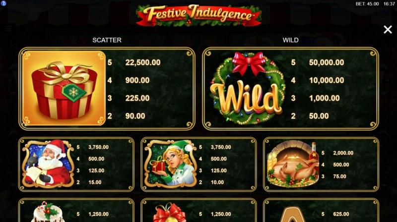 Festive Indulgence :: Paytable - High Value Symbols
