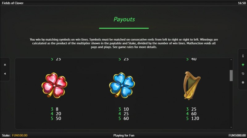 Fields of Clover :: Paytable - High Value Symbols