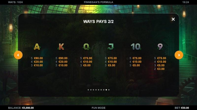 Finnegan's Formula :: Paytable - Low Value Symbols