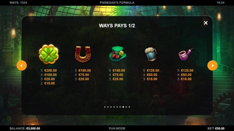 Finnegan's Formula :: Paytable - High Value Symbols