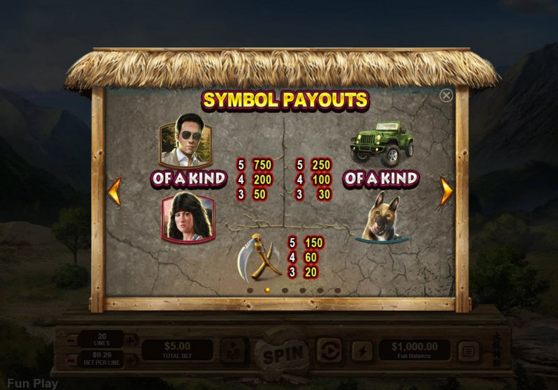 Fire Dragon :: Paytable - High Value Symbols