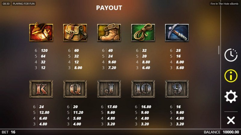 Fire in the Hole :: Paytable