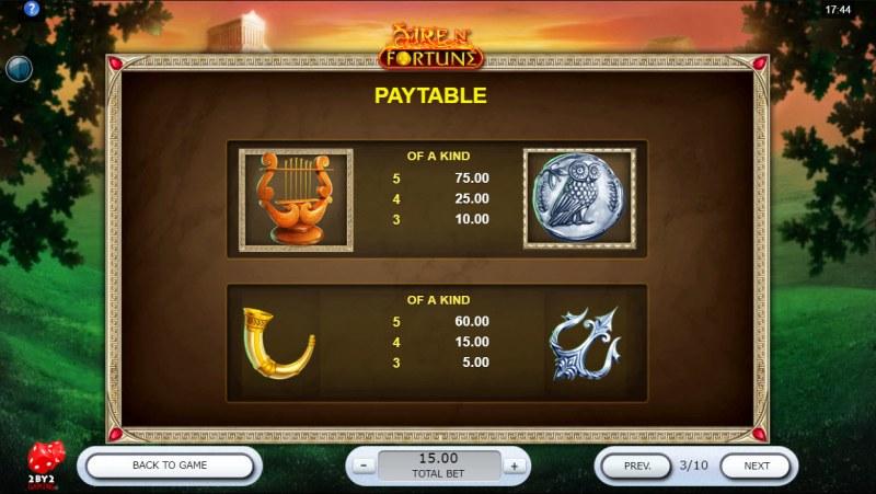 Fire N' Fortune :: Paytable - Medium Value Symbols