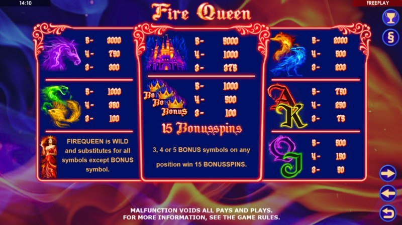 Fire Queen :: Paytable