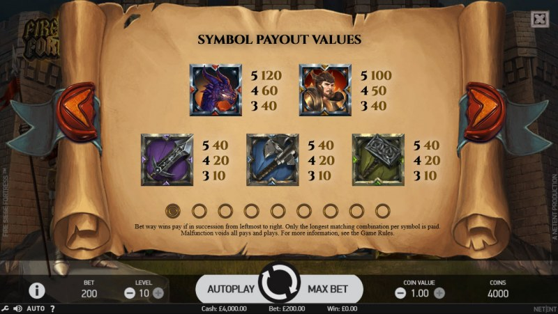Fire Siege Fortress :: Paytable - High Value Symbols