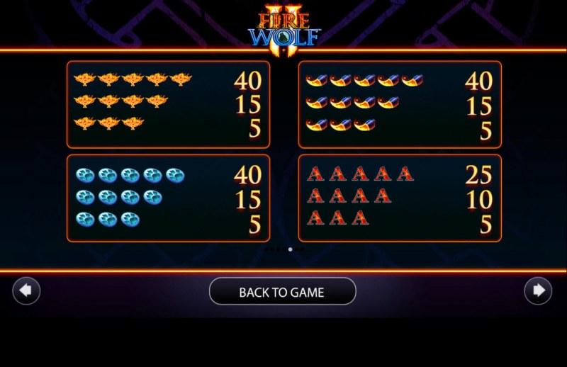 Fire Wolf II :: Paytable - Medium Value Symbols