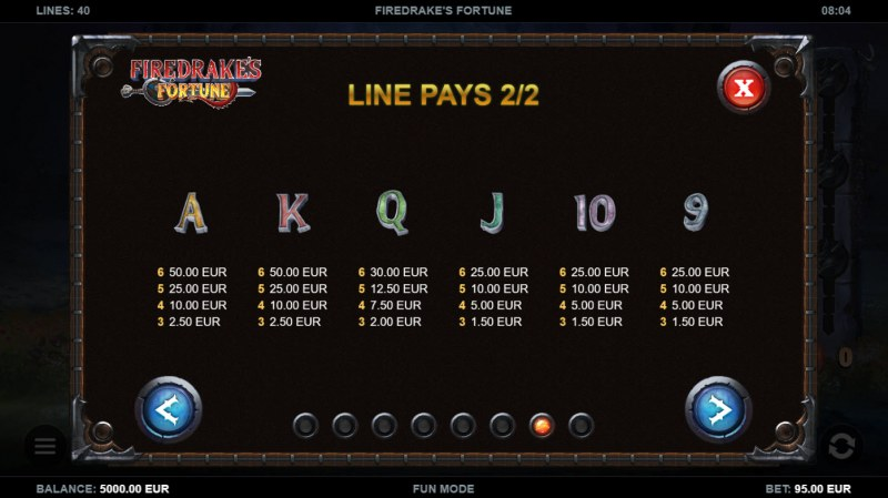 Firedrake's Fortune :: Paytable - Low Value Symbols