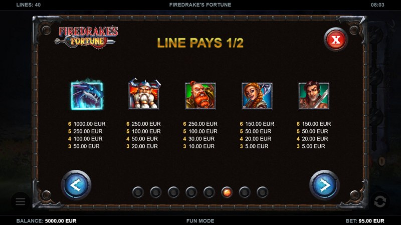 Firedrake's Fortune :: Paytable - High Value Symbols