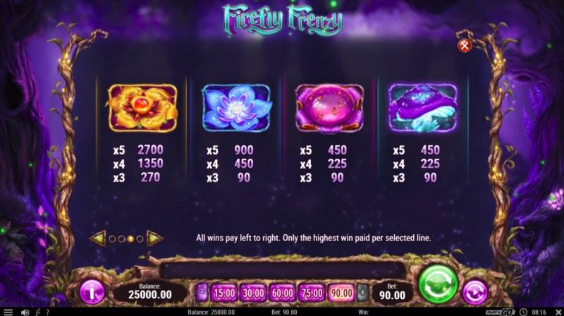 Firefly Frenzy :: Paytable - High Value Symbols
