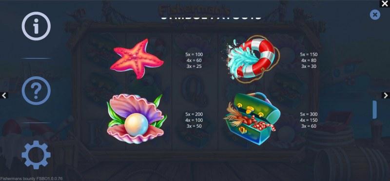 Fisherman's Bounty :: Paytable - Medium Value Symbols