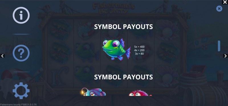 Fisherman's Bounty :: Paytable - High Value Symbols