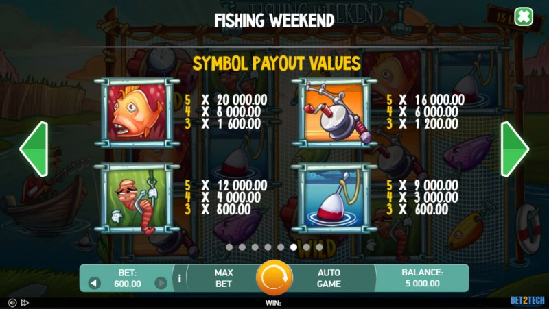 Fishing Weekend :: Paytable - High Value Symbols