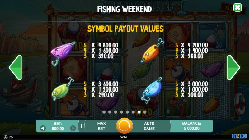 Fishing Weekend :: Paytable - Low Value Symbols