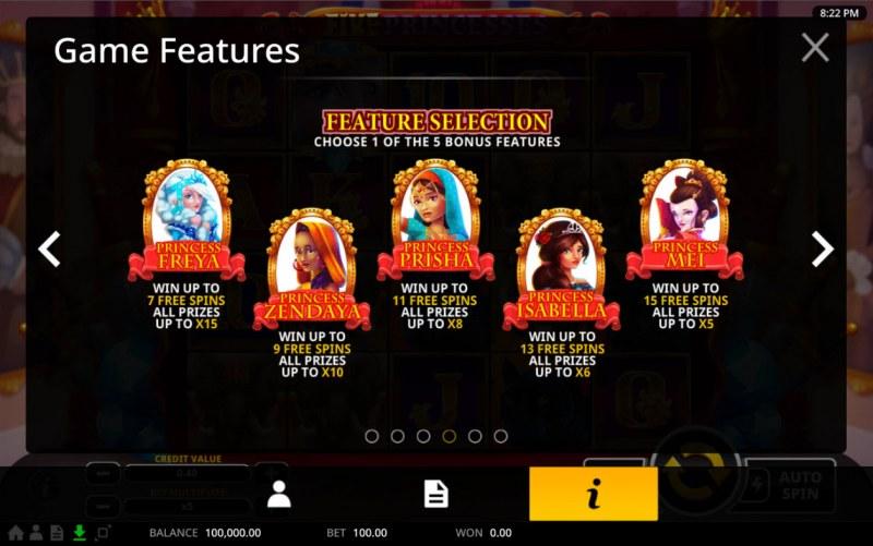 Five Princesses :: Feature Selection